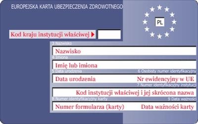 Europejska Karta Ubezpieczenia Zdrowotnego